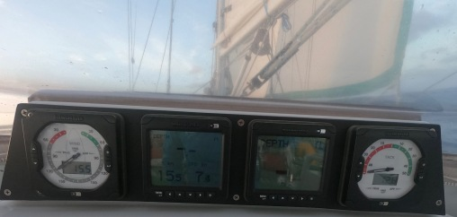 Depth gauge in open ocean
